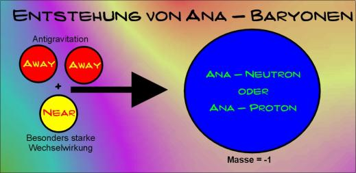 Ana-Aryonen 1
