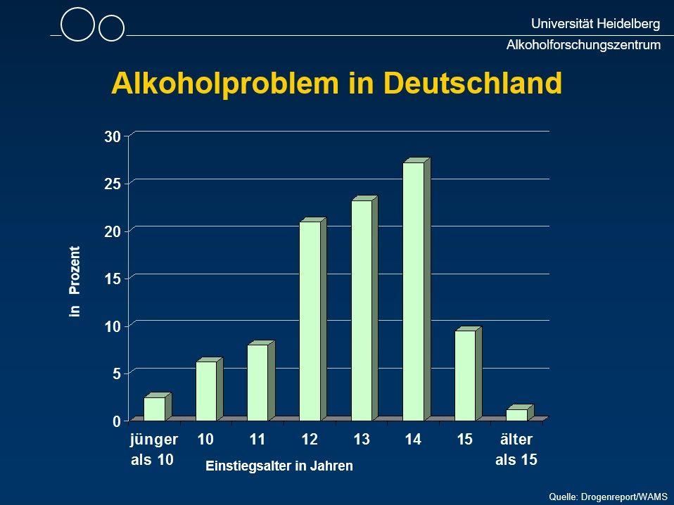 Alkohol 01